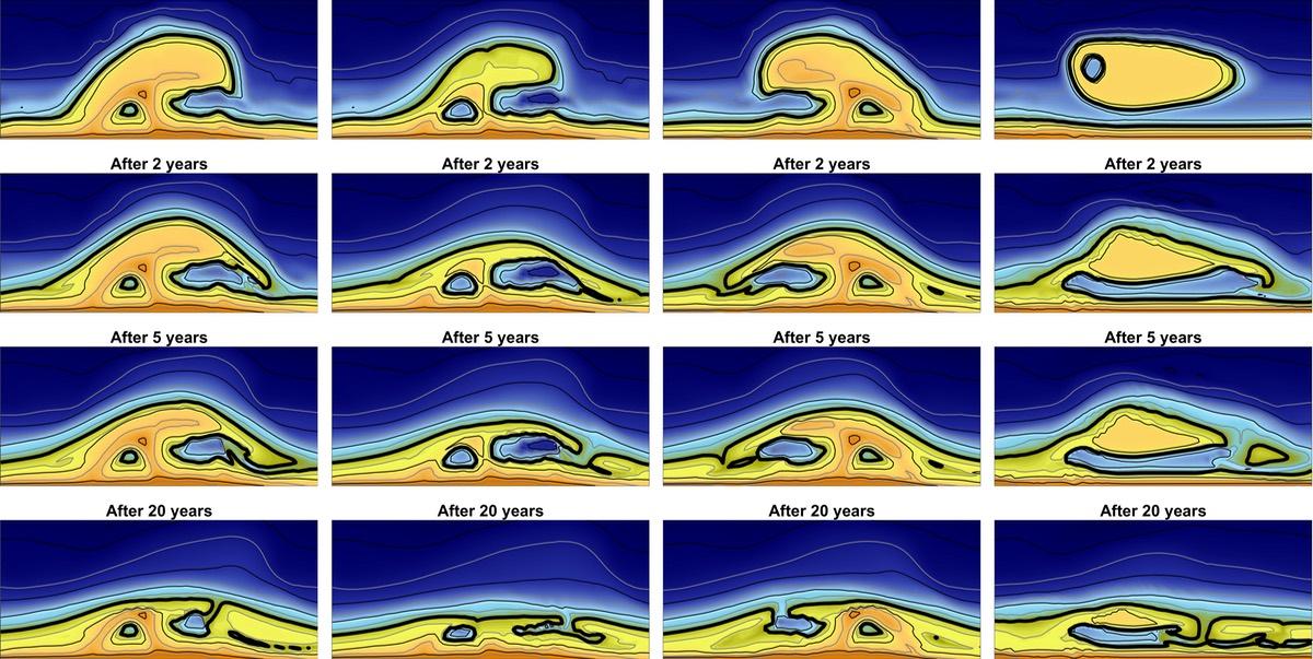 A novel coastal landscape model for sandy systems
